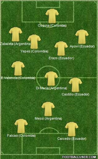 CONMEBOL team of week 9