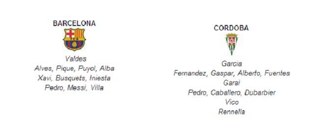Barcelona - Cordoba Copa del Rey Preview- Probable line-ups