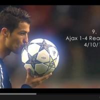 Cristiano Ronaldo - Top 10 Goals of 2012 -Real Madrid & Portugal