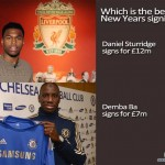 Demba Ba or Daniel Sturridge