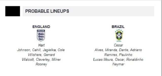Probable Lineups for tonight's game between England and Brazil