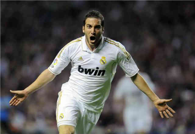 Gonzalo Higuain has served for long in Real Madrid and now will be going to Juventus