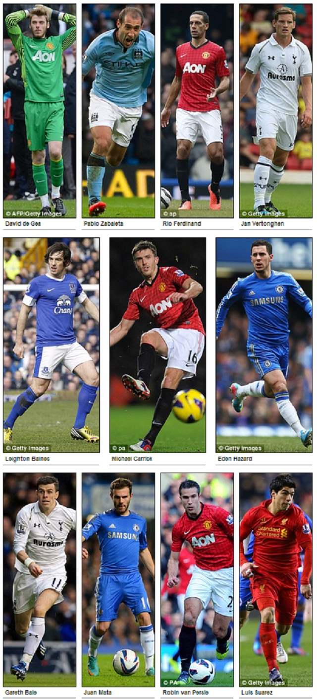 PFA TEAM OF THE YEAR FOR 2012-13