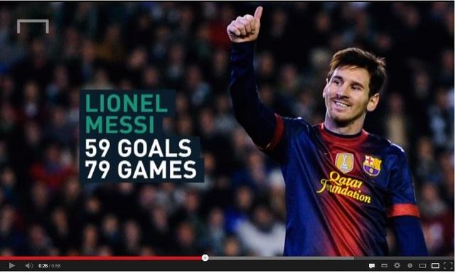 VOTE TO WIN - Champions League Greatest Goalscorer