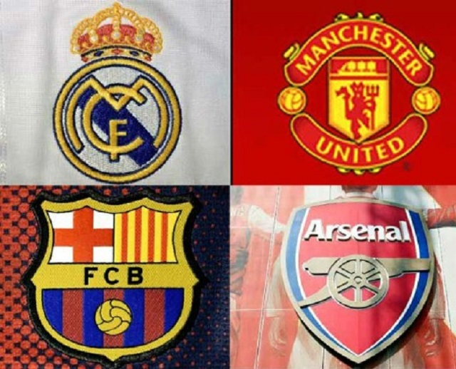 10 Best Football Clubs of All Time-who are they?